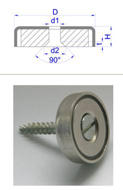 Magnetic Assembly with Neodymium Ring Magnets