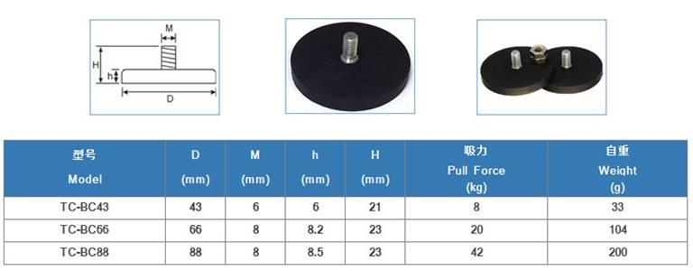 rubber coated magnetic assembly with neodymium permanent magnets and metal part